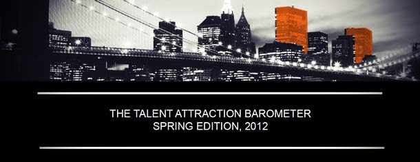 Talent-Attraction-Barometer von Universum: Trend im Employer-Branding geht klar zu Social-Media