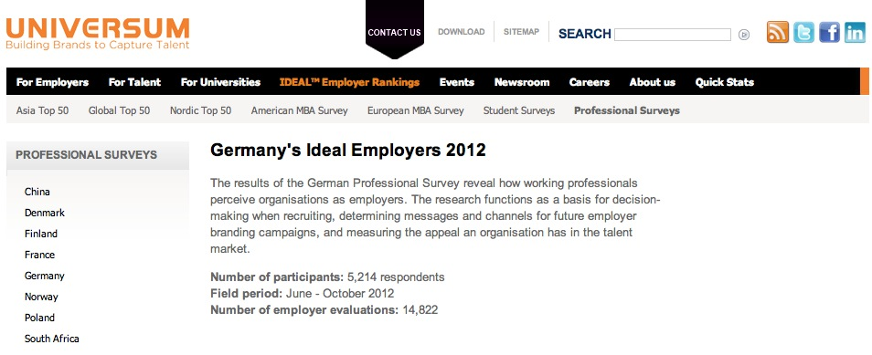 employer branding research papers 2012