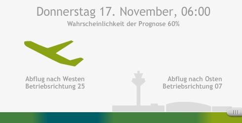 Informationen rund um den Fluglärm/-verkehr in Flörsheim am Main