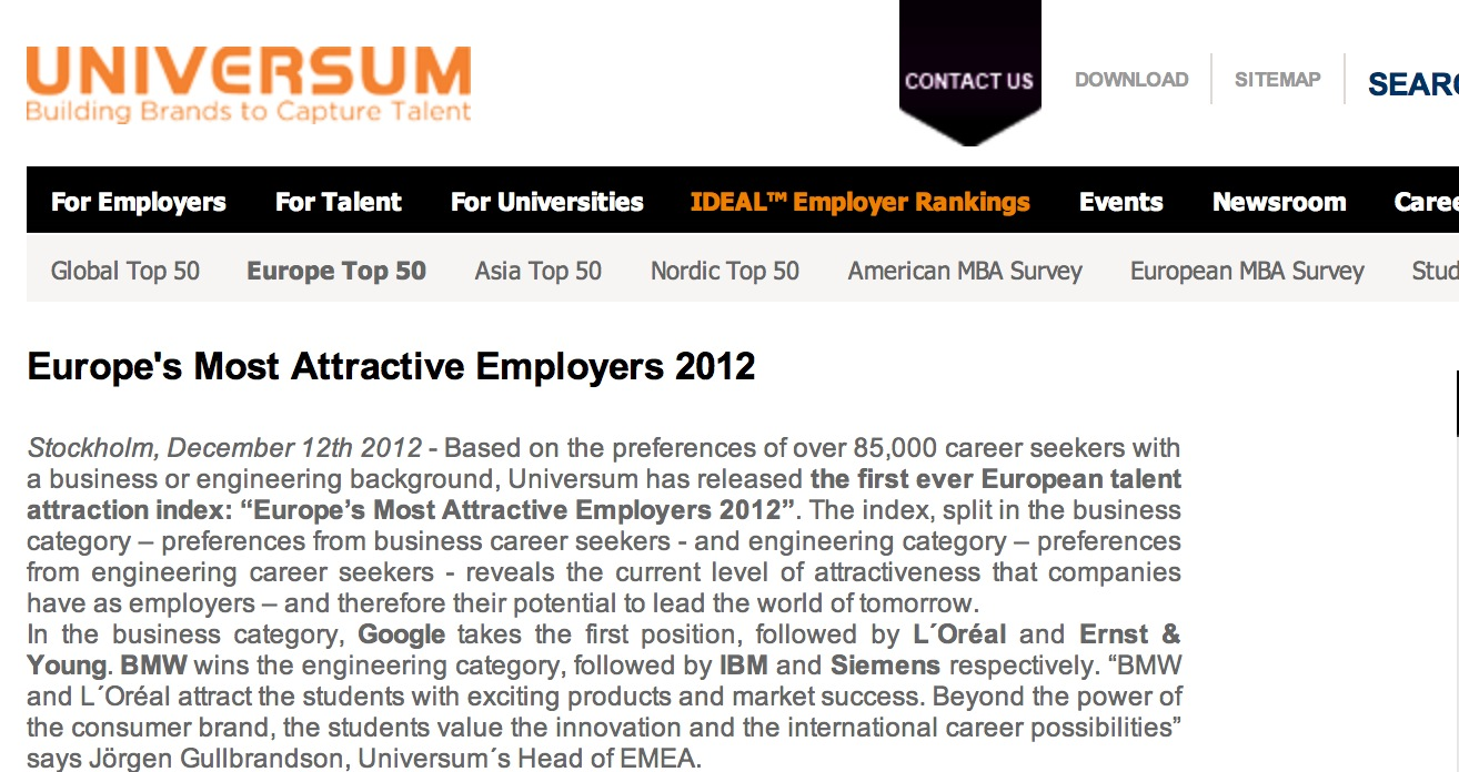 "Universums ""Europe's Most Attractive Employers 2012"""