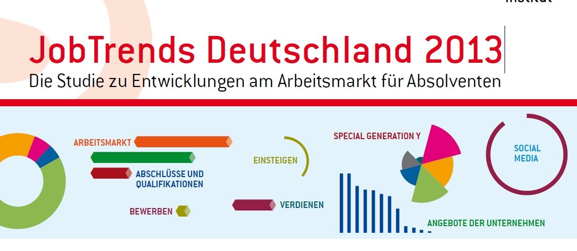 Staufenbiel-Studie: Job-Trends Deutschland 2013 – Entwicklungen am Arbeitsmarkt für Absolventen