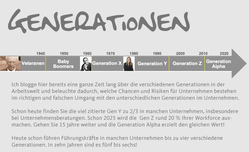 Generationen: Veteranen, Baby-Boomer, X, Y, Z und bald Alpha