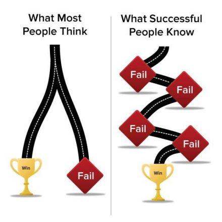 Scheitern als Chance